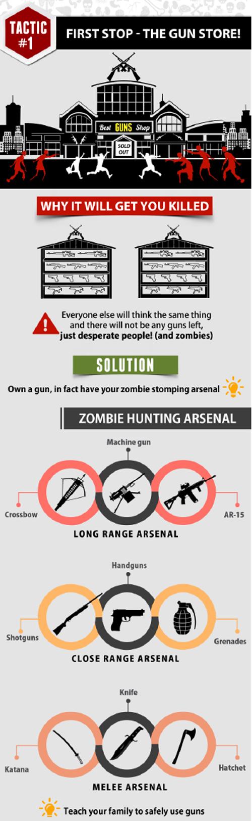 ZombiesInfographic02